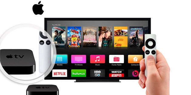 APPLE TV FULL HD